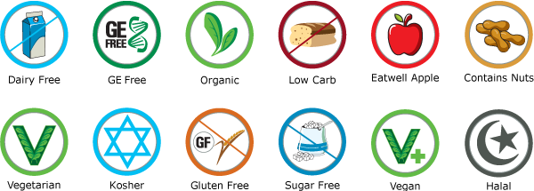 what are dietary restrictions